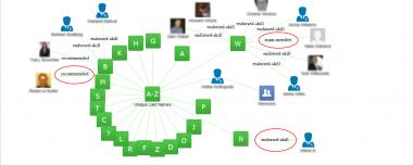 Web Identity Search Tool (WIST)